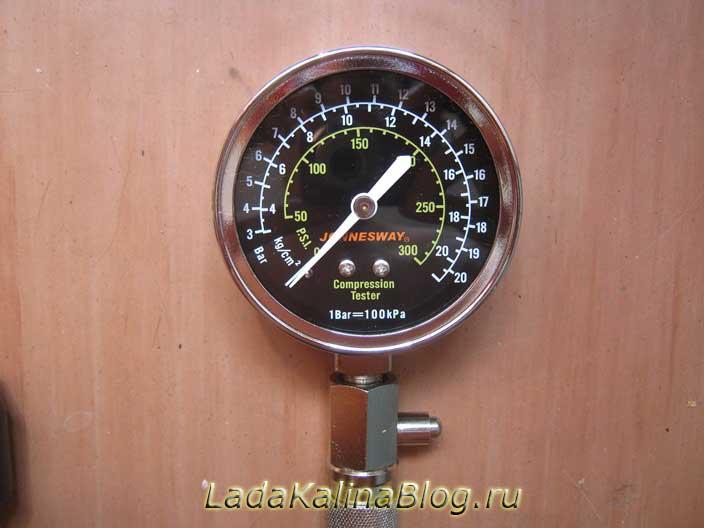 компрессометр Jonnesway AR020017