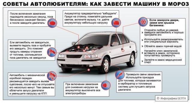 рекомендации специалистов - как завести машину зимой