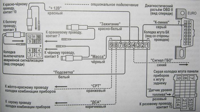 схема подключения бортового компьютера Штат X-5 M Лада Калина